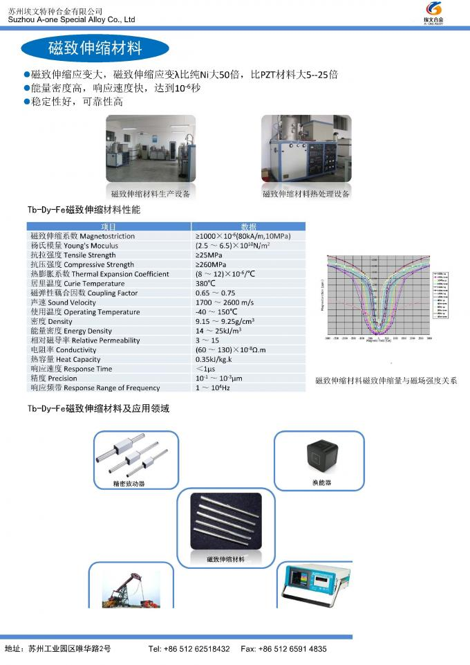 Giant Magnetostrictive Rare Earth Materials , 3-50mm GMM -D TbDyFe Alloy